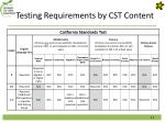 testing requirements by cst content