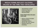 media forms reflect cultural values of the time they developed
