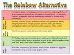 the rainbow alternative