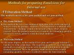 methods for preparing emulsions for internal use