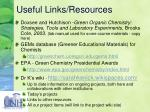 useful links resources