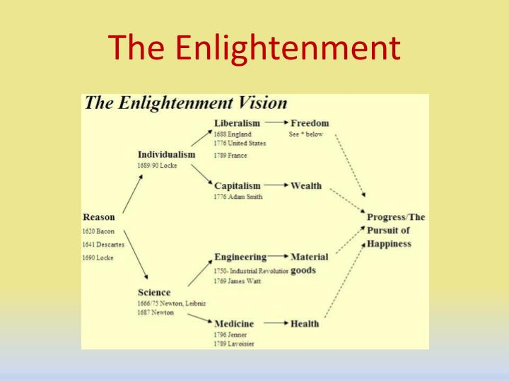 the enlightenment n.