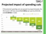 projected impact of spending cuts