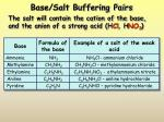 base salt buffering pairs