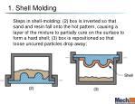 1 shell molding1
