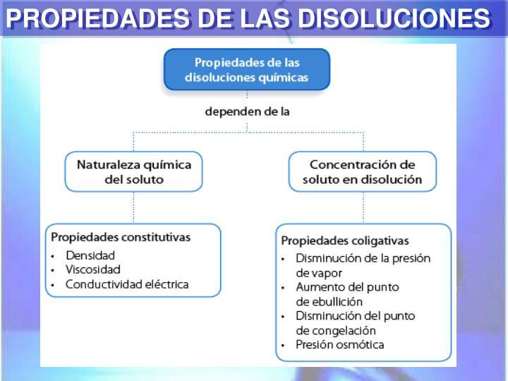 PROPIEDADES DE LAS DISOLUCIONES