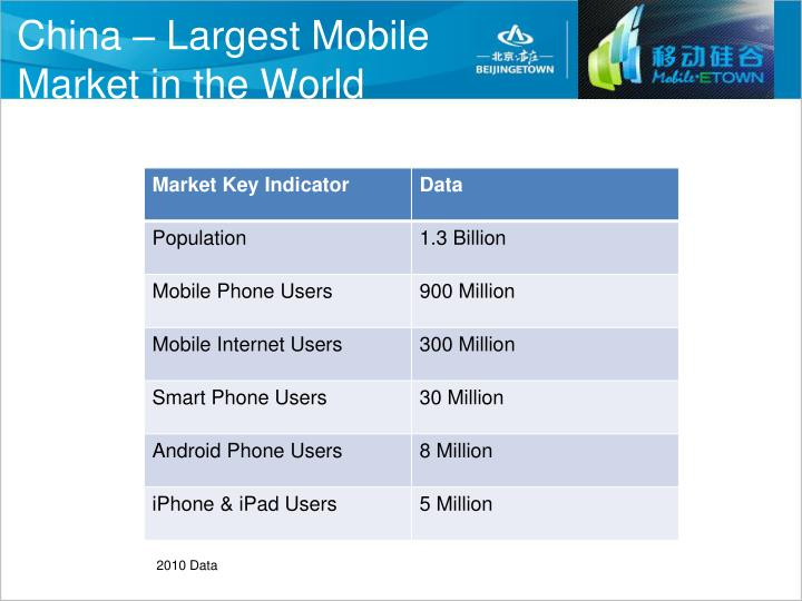 China largest mobile market in the world