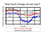 how much energy can we save