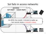 soi fails in access networks