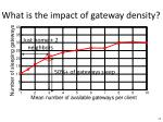 what is the impact of gateway density