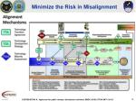 minimize the risk in misalignment