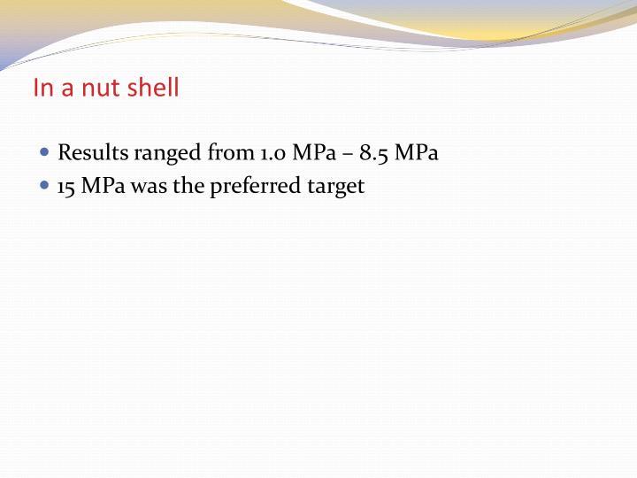 In a nut shell