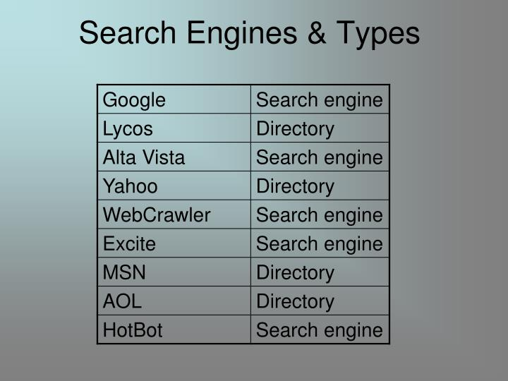 Search Engines & Types