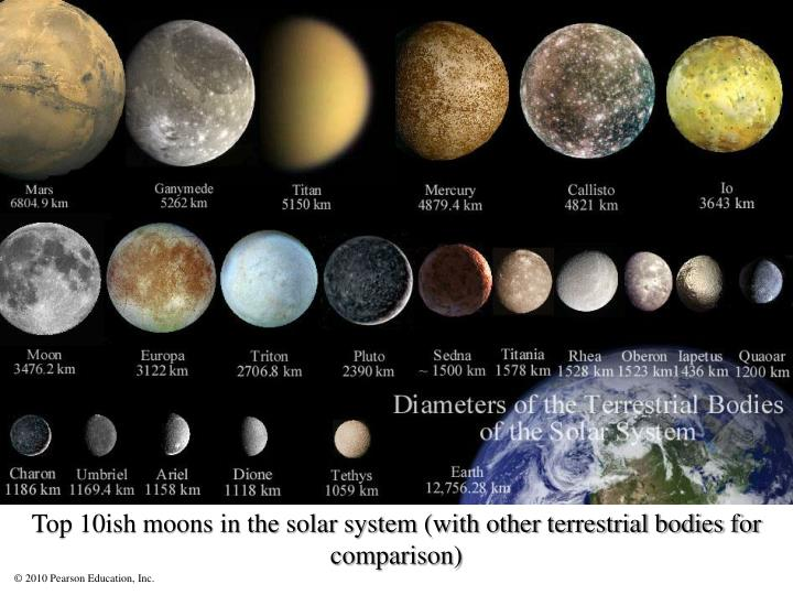 Top 10ish moons in the solar system (with other terrestrial bodies for comparison)