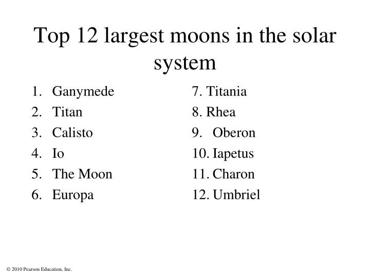 Top 12 largest moons in the solar system
