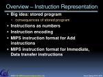overview instruction r epresentation