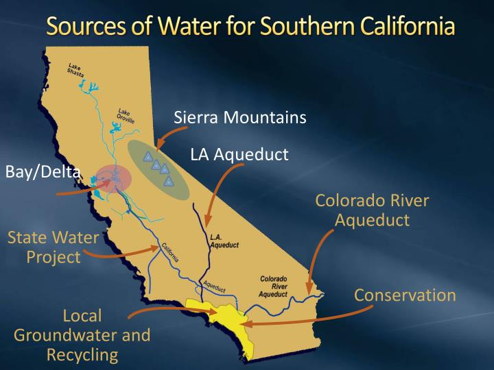 Sources of Water for Southern California