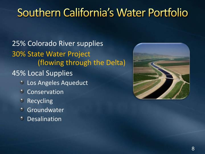 Southern California's Water Portfolio