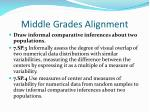 middle grades alignment1