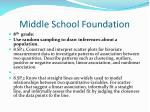 middle school foundation1