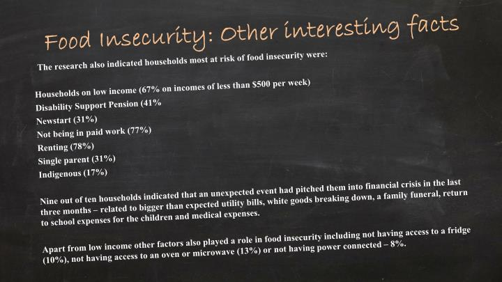 Food Insecurity: Other interesting facts