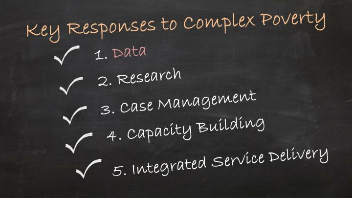 Key responses to complex poverty