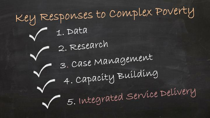 Key Responses to