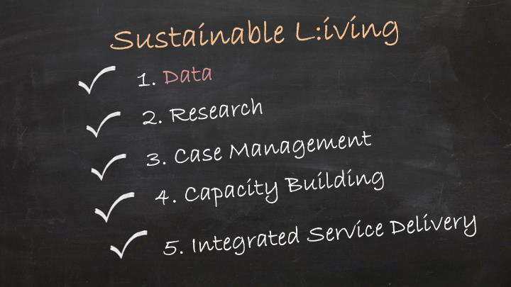 Sustainable L:iving