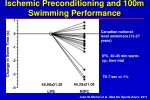 ischemic preconditioning and 100m swimming performance
