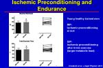 ischemic preconditioning and endurance
