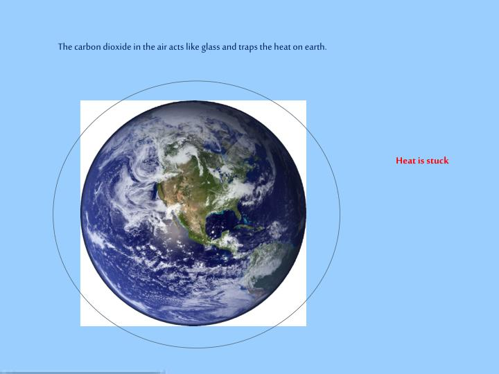 The carbon dioxide in the air acts like glass and traps the heat on earth.