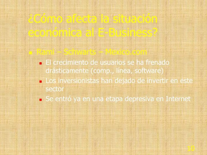 ¿Cómo afecta la situación económica al E-Business?