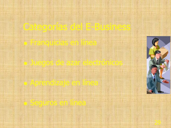 Categorías del E-Business