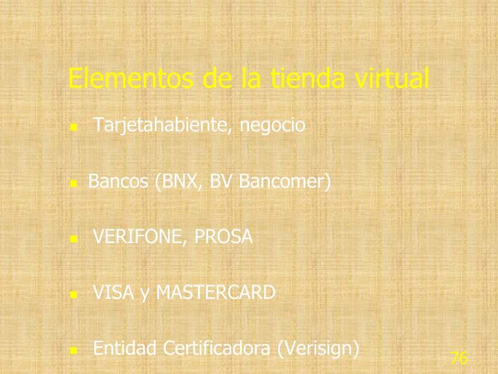Elementos de la tienda virtual