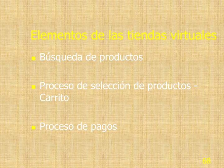 Elementos de las tiendas virtuales