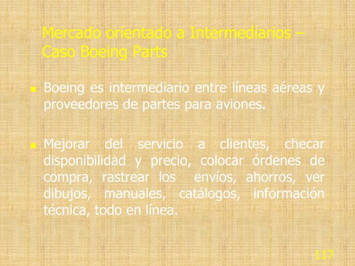 Mercado orientado a Intermediarios – Caso Boeing Parts