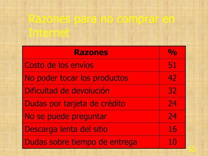 Razones para no comprar en Internet