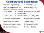 collaborations established