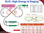 elic high energy staging