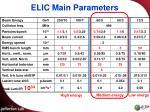 elic main parameters