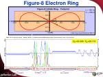 figure 8 electron ring