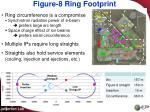 figure 8 ring footprint