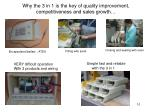 why the 3 in 1 is the key of quality improvement competitiveness and sales growth1