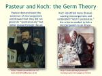 pasteur and koch the germ theory