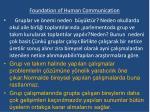 foundation of human communication2