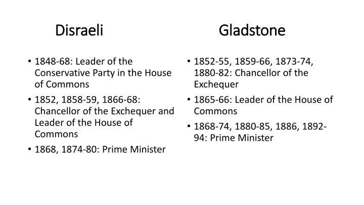 Disraeli gladstone