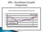aps enrollment growth projections