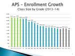 aps enrollment growth