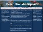 description du dispositif2