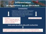 diff renciation et r gulations qui en d coulent